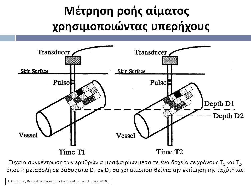 Μέτρηση ροής αίματος χρησιμοποιώντας υπερήχους