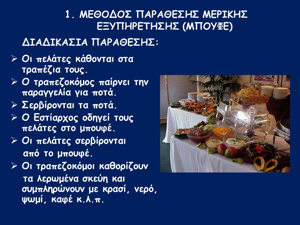 1. ΜΕΘΟΔΟΣ ΠΑΡΑΘΕΣΗΣ ΜΕΡΙΚΗΣ ΕΞΥΠΗΡΕΤΗΣΗΣ (ΜΠΟΥΦΕ)