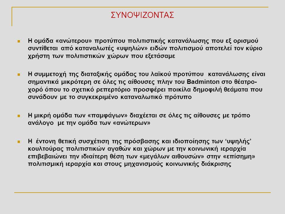 ΣΥΝΟΨΙΖΟΝΤΑΣ