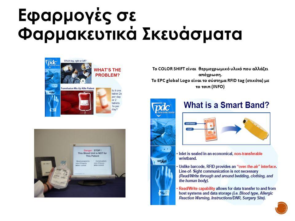 Εφαρμογές σε Φαρμακευτικά Σκευάσματα