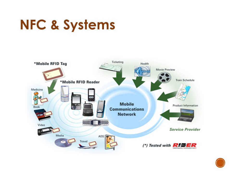 NFC & Systems
