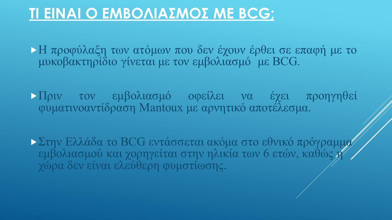 Τι ειναι ο εμβολιαςμΟς ΜΕ BCG;