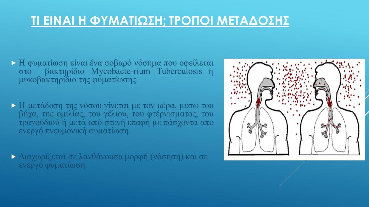 Τι ειναι η φυματιωςη; Τροποι μεταδοςης
