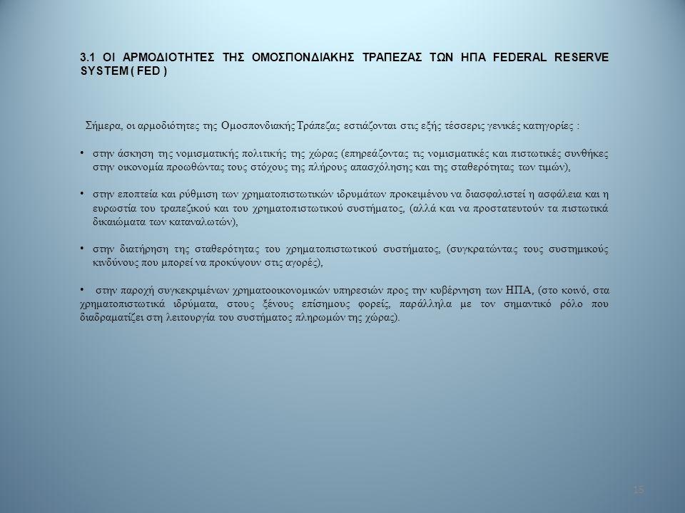 3.1 ΟΙ ΑΡΜΟΔΙΟΤΗΤΕΣ ΤΗΣ ΟΜΟΣΠΟΝΔΙΑΚΗΣ ΤΡΑΠΕΖΑΣ ΤΩΝ ΗΠΑ FEDERAL RESERVE SYSTEM ( FED )