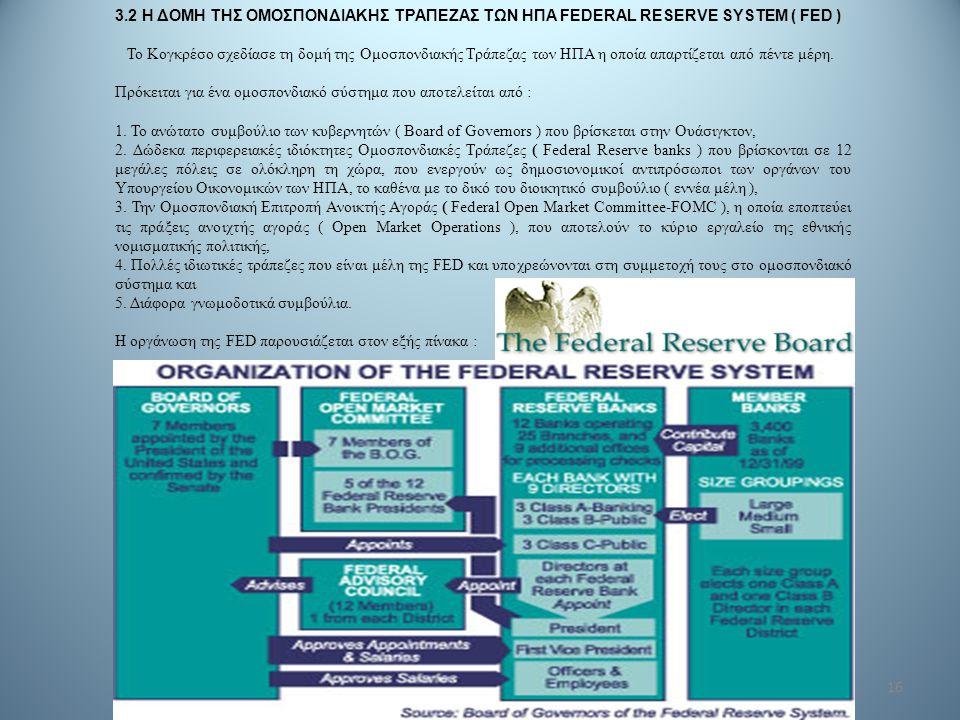 3.2 Η ΔΟΜΗ ΤΗΣ ΟΜΟΣΠΟΝΔΙΑΚΗΣ ΤΡΑΠΕΖΑΣ ΤΩΝ ΗΠΑ FEDERAL RESERVE SYSTEM ( FED )