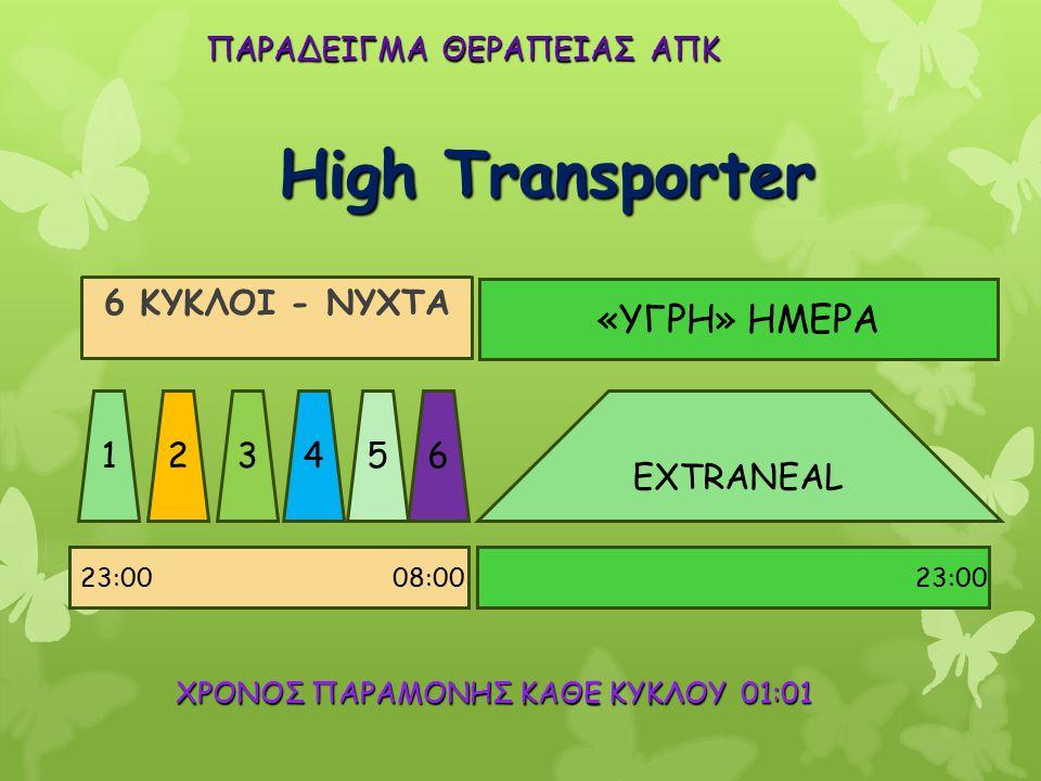 High Transporter «ΥΓΡΗ» ΗΜΕΡΑ 6 ΚΥΚΛΟΙ - ΝΥΧΤΑ 1 2 3 4 5 6 EXTRANEAL