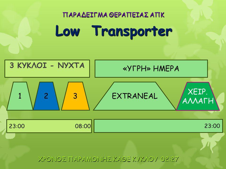 Low Transporter 3 ΚΥΚΛΟΙ - ΝΥΧΤΑ «ΥΓΡΗ» ΗΜΕΡΑ 1 2 3 EXTRANEAL ΧΕΙΡ.
