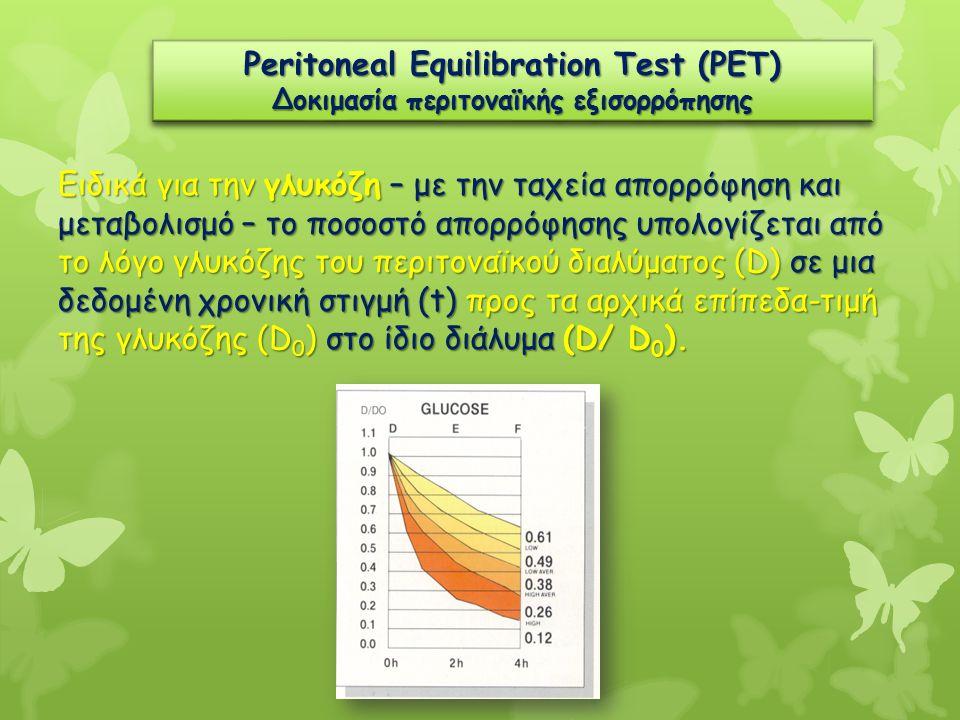 Peritoneal Equilibration Test (PET)