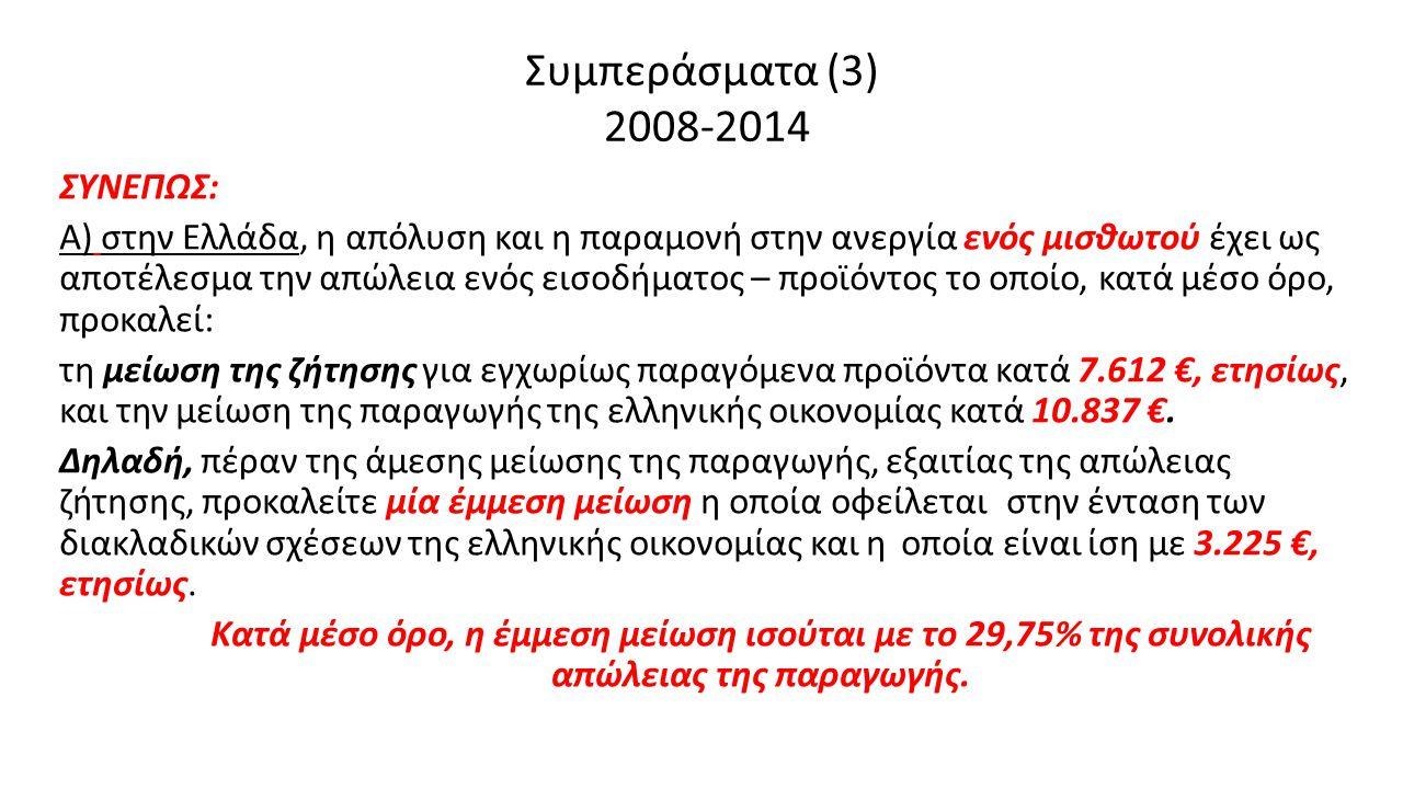 Συμπεράσματα (3) 2008-2014
