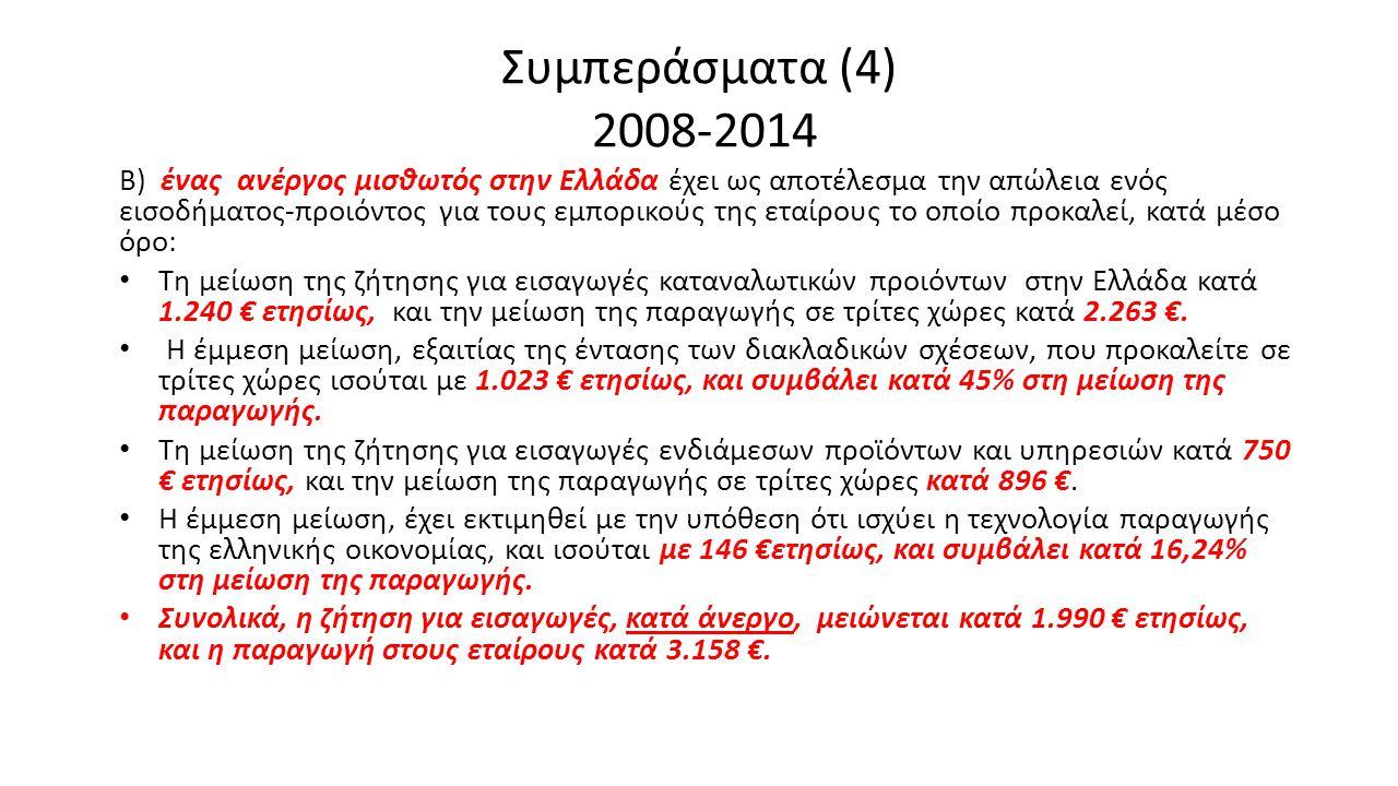 Συμπεράσματα (4) 2008-2014