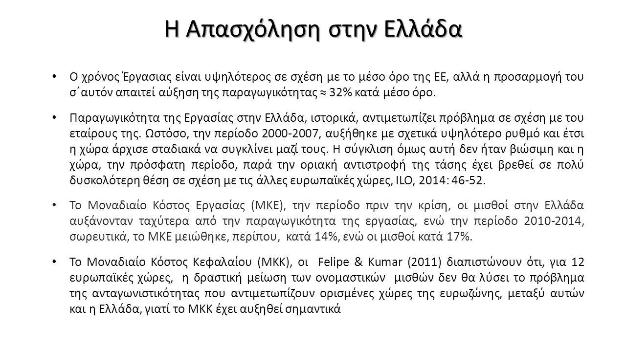 Η Απασχόληση στην Ελλάδα