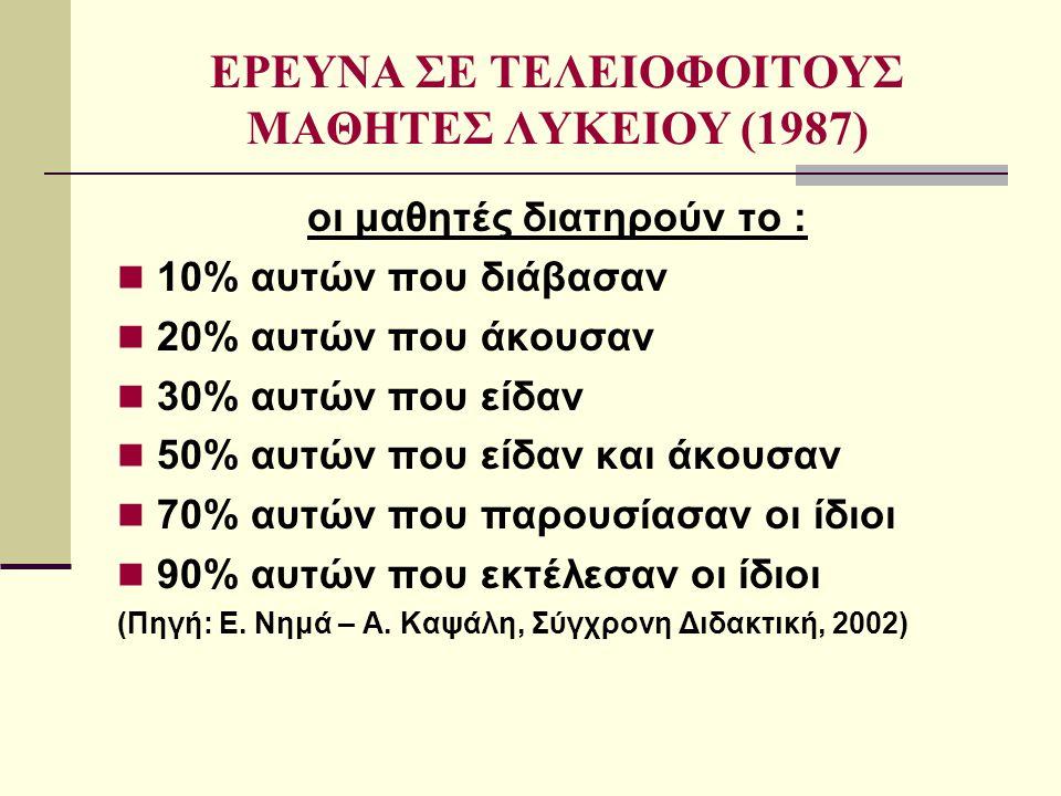 ΕΡΕΥΝΑ ΣΕ ΤΕΛΕΙΟΦΟΙΤΟΥΣ ΜΑΘΗΤΕΣ ΛΥΚΕΙΟΥ (1987)