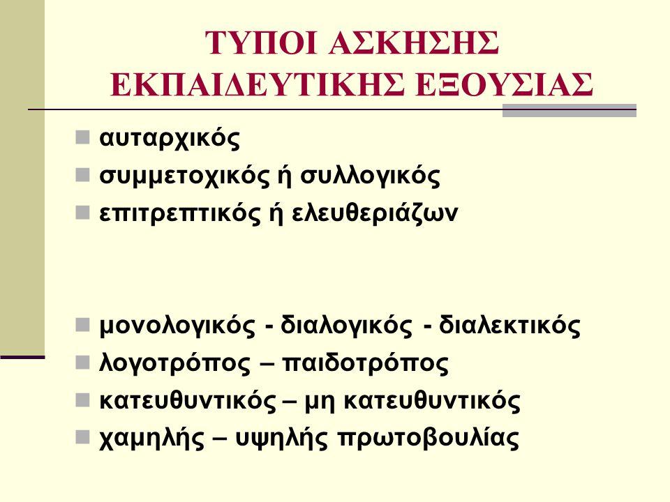 ΤΥΠΟΙ ΑΣΚΗΣΗΣ ΕΚΠΑΙΔΕΥΤΙΚΗΣ ΕΞΟΥΣΙΑΣ