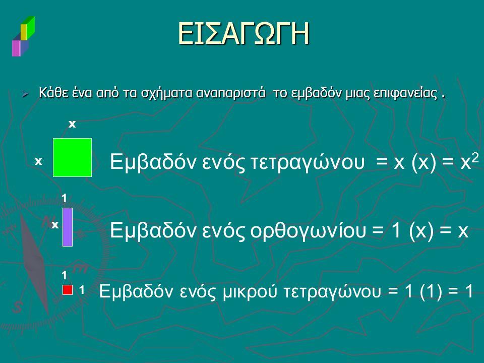 ΕΙΣΑΓΩΓΗ Εμβαδόν ενός τετραγώνου = x (x) = x2