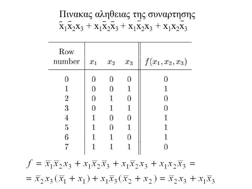 Πινακας αληθειας της συναρτησης x1x2x3 + x1x2x3 + x1x2x3 + x1x2x3