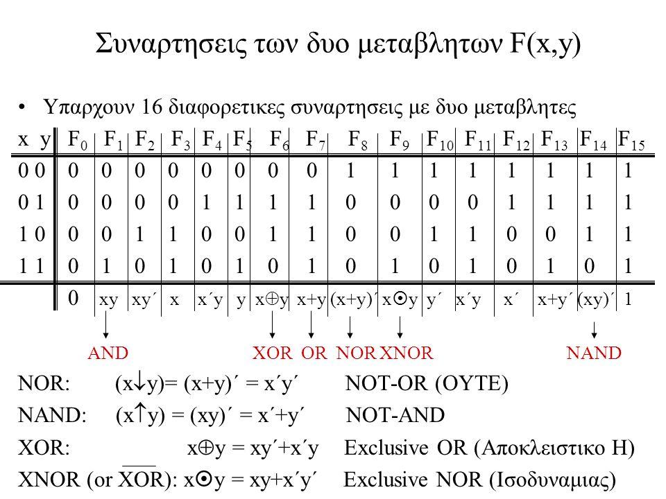 Συναρτησεις των δυο μεταβλητων F(x,y)