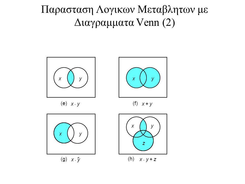 Παρασταση Λογικων Μεταβλητων με Διαγραμματα Venn (2)