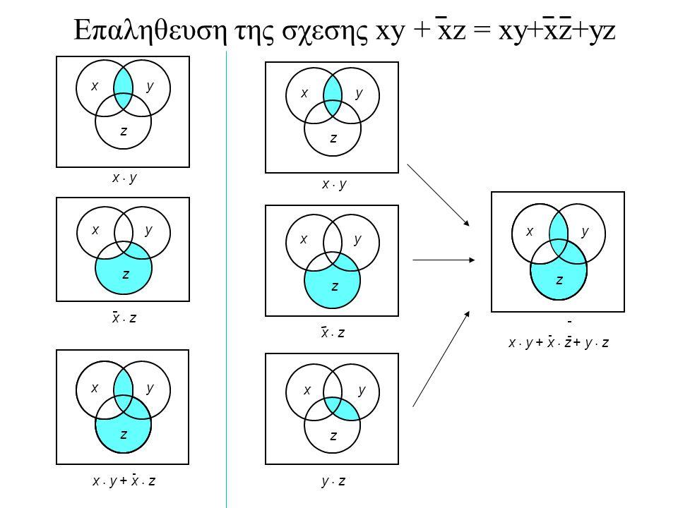 Επαληθευση της σχεσης xy + xz = xy+xz+yz