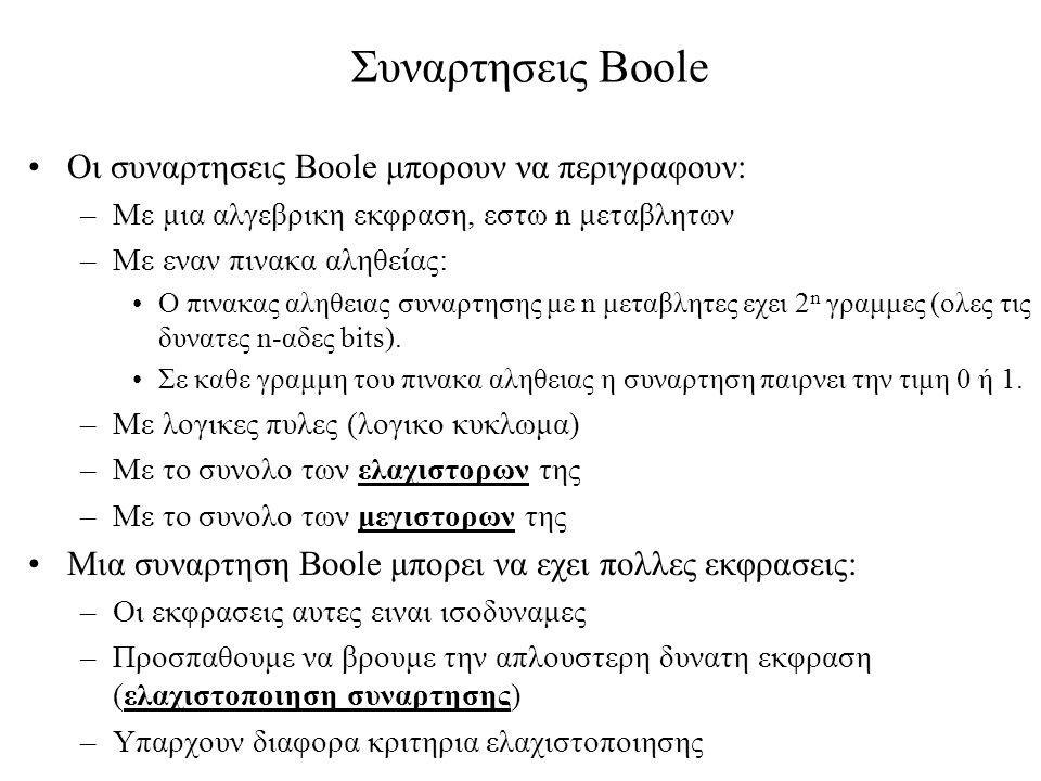 Συναρτησεις Boole Οι συναρτησεις Boole μπορουν να περιγραφουν: