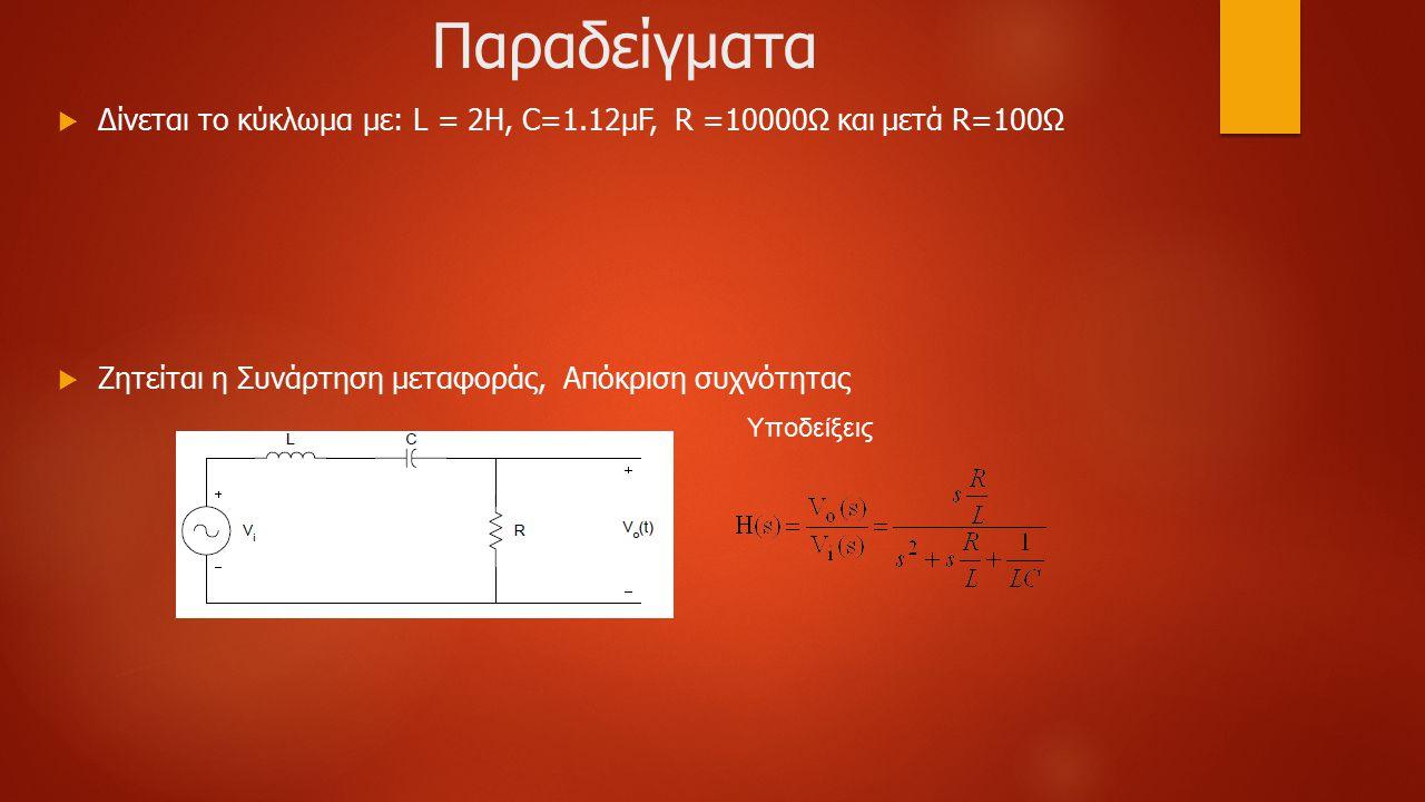 Παραδείγματα Δίνεται το κύκλωμα με: L = 2H, C=1.12μF, R =10000Ω και μετά R=100Ω. Ζητείται η Συνάρτηση μεταφοράς, Απόκριση συχνότητας.