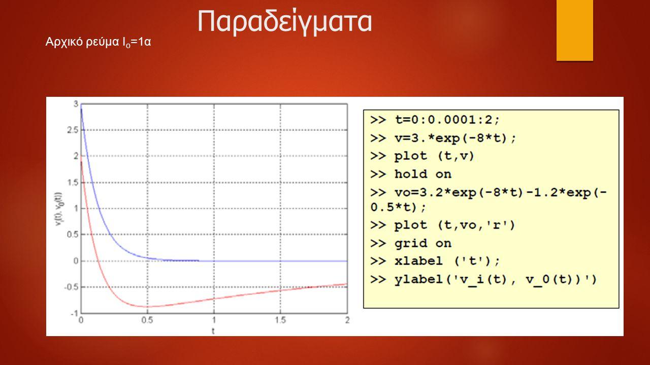 Παραδείγματα Αρχικό ρεύμα Ιο=1α