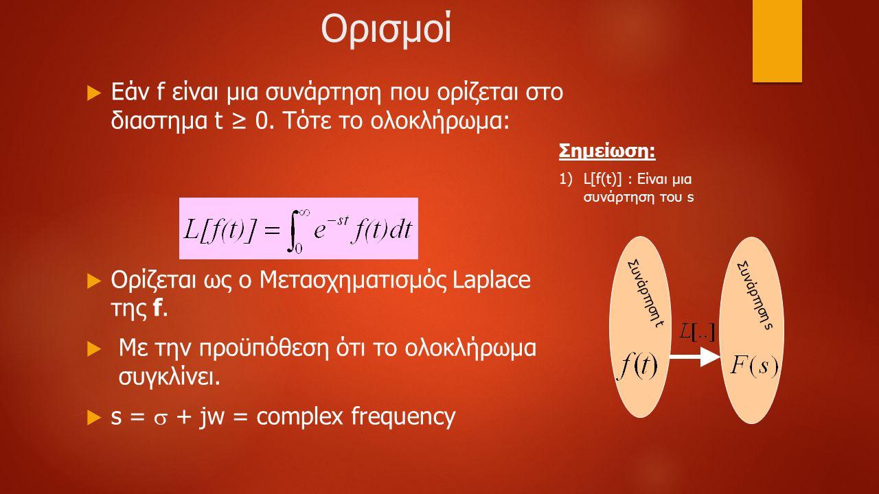 Ορισμοί Εάν f είναι μια συνάρτηση που ορίζεται στο διαστημα t ≥ 0. Τότε το ολοκλήρωμα: Ορίζεται ως ο Μετασχηματισμός Laplace της f.