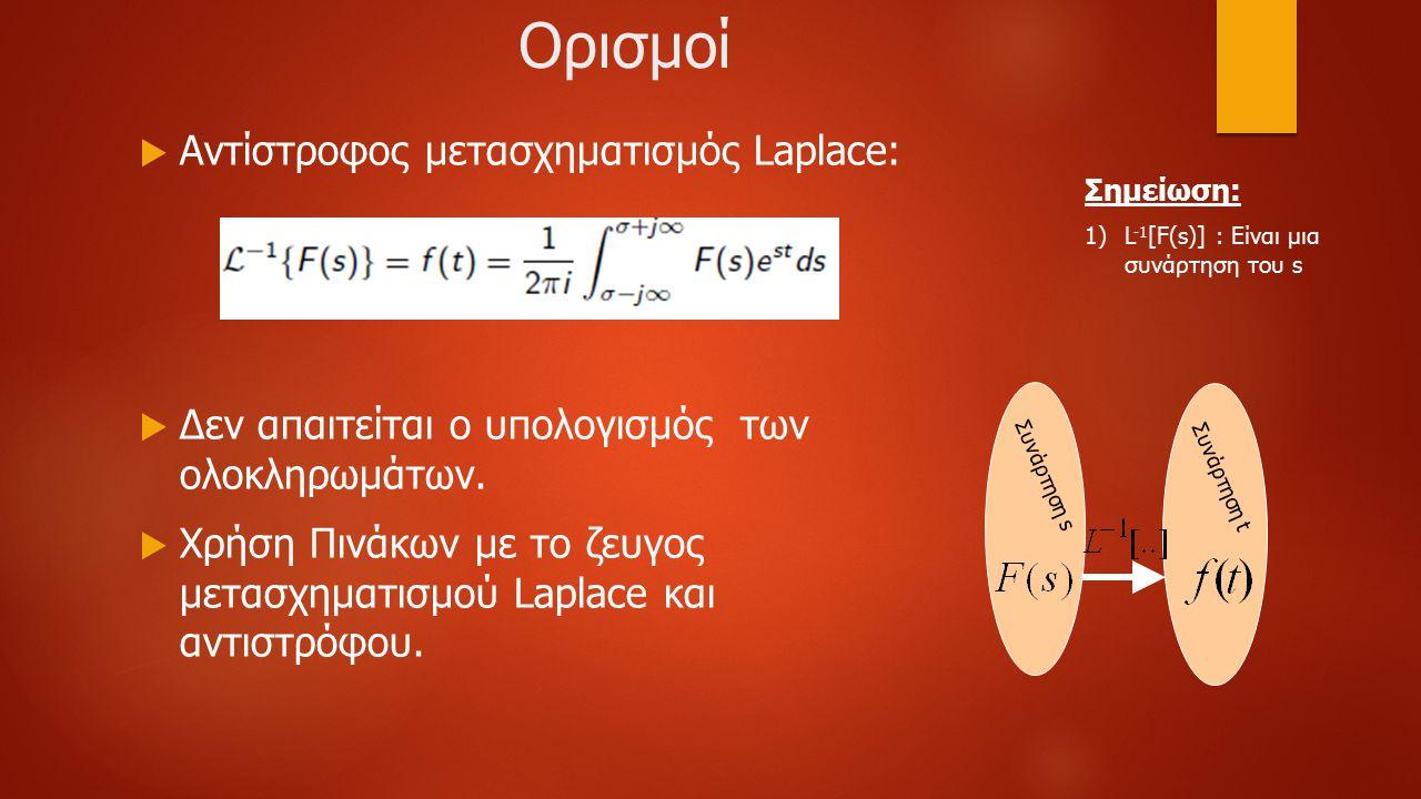 Ορισμοί Αντίστροφος μετασχηματισμός Laplace: