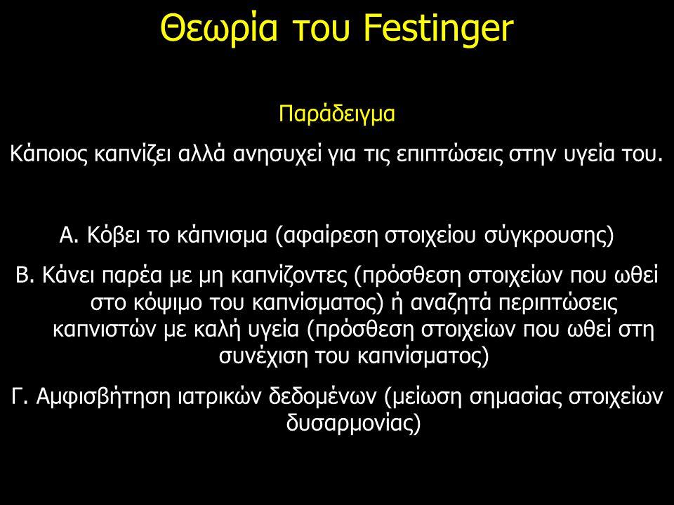 Θεωρία του Festinger Παράδειγμα