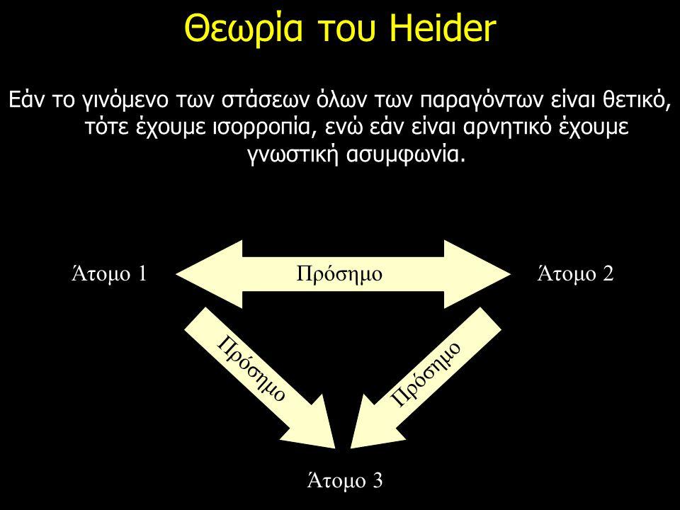 Θεωρία του Heider