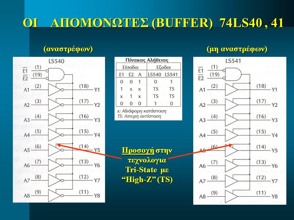 Προσοχή στην τεχνολογια Tri-State με High-Ζ (TS)
