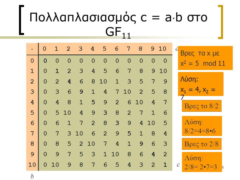 Πολλαπλασιασμός c = ab στο GF11