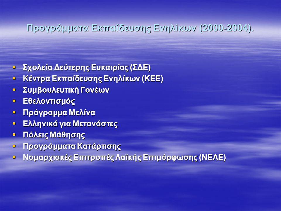 Προγράμματα Εκπαίδευσης Ενηλίκων (2000-2004).
