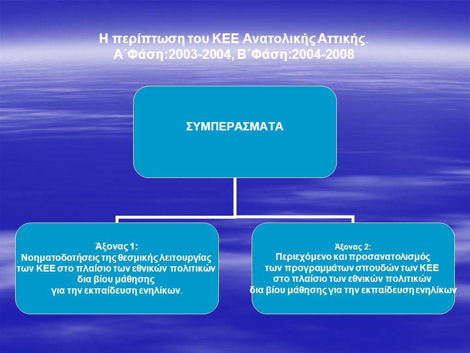 Η περίπτωση του ΚΕΕ Ανατολικής Αττικής