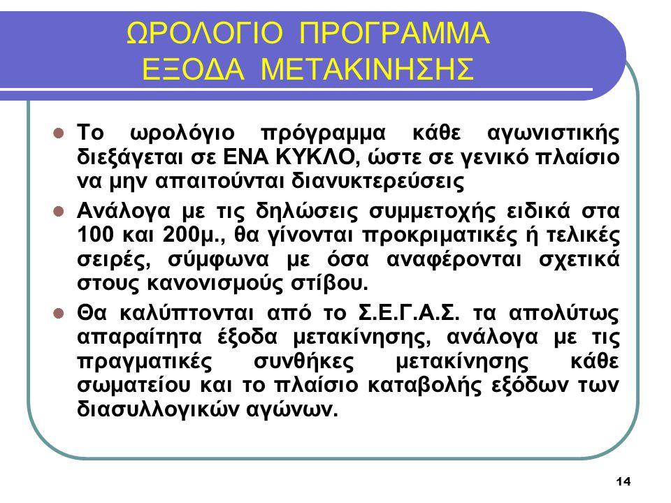 ΩΡΟΛΟΓΙΟ ΠΡΟΓΡΑΜΜΑ ΕΞΟΔΑ ΜΕΤΑΚΙΝΗΣΗΣ