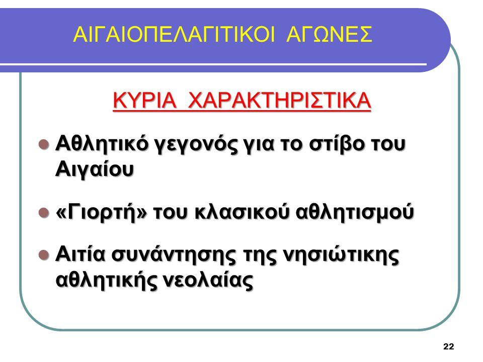 ΑΙΓΑΙΟΠΕΛΑΓΙΤΙΚΟΙ ΑΓΩΝΕΣ