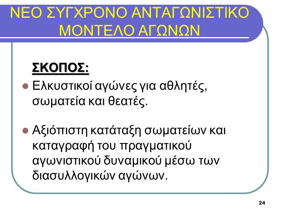 ΝΕΟ ΣΥΓΧΡΟΝΟ ΑΝΤΑΓΩΝΙΣΤΙΚΟ ΜΟΝΤΕΛΟ ΑΓΩΝΩΝ