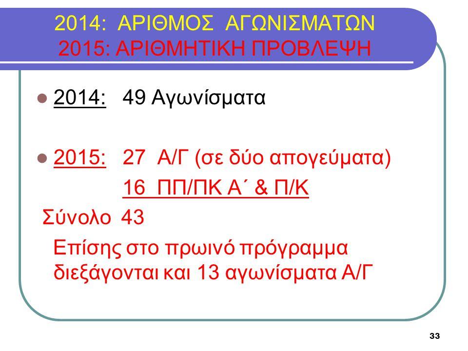 2014: ΑΡΙΘΜΟΣ ΑΓΩΝΙΣΜΑΤΩΝ 2015: ΑΡΙΘΜΗΤΙΚΗ ΠΡΟΒΛΕΨΗ