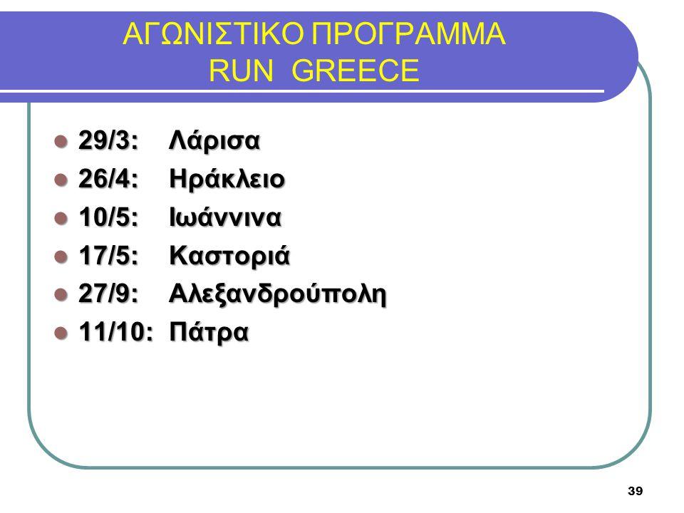 ΑΓΩΝΙΣΤΙΚΟ ΠΡΟΓΡΑΜΜΑ RUN GREECE