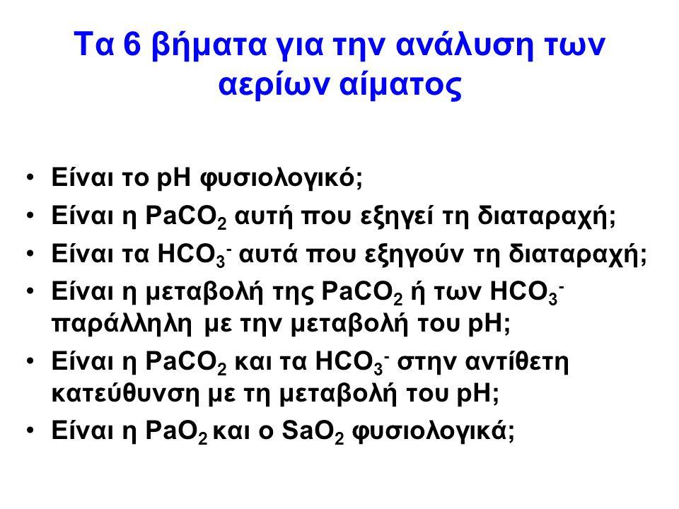 Τα 6 βήματα για την ανάλυση των αερίων αίματος