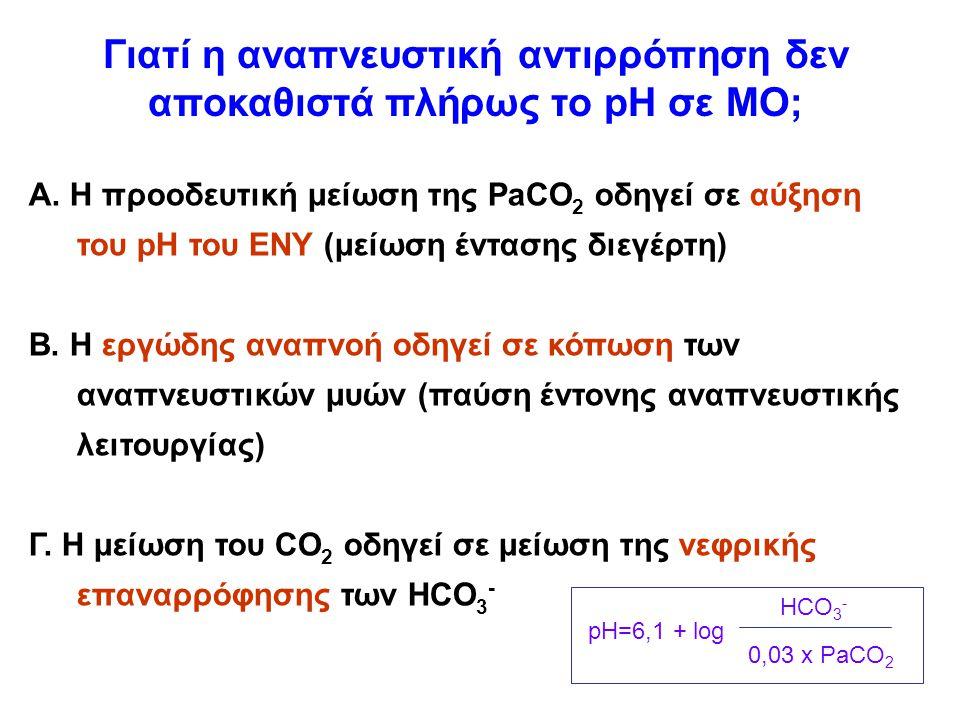 Γιατί η αναπνευστική αντιρρόπηση δεν αποκαθιστά πλήρως το pH σε ΜΟ;