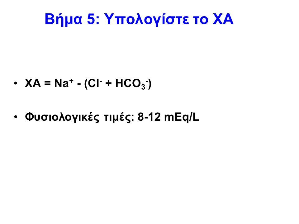 Βήμα 5: Υπολογίστε το ΧΑ ΧΑ = Na+ - (Cl- + HCO3-)