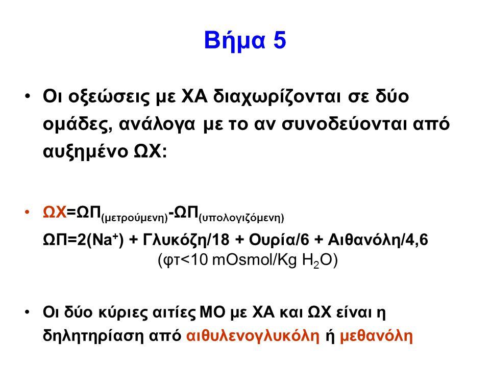Βήμα 5 Οι οξεώσεις με ΧΑ διαχωρίζονται σε δύο ομάδες, ανάλογα με το αν συνοδεύονται από αυξημένο ΩΧ: