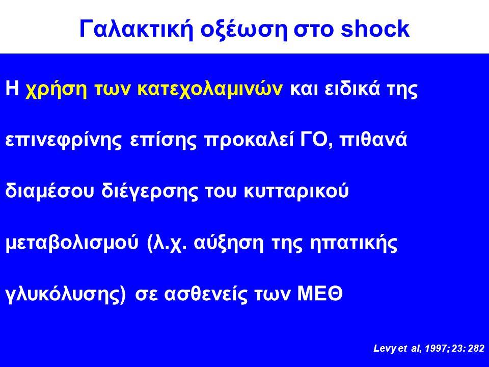 Γαλακτική οξέωση στο shock