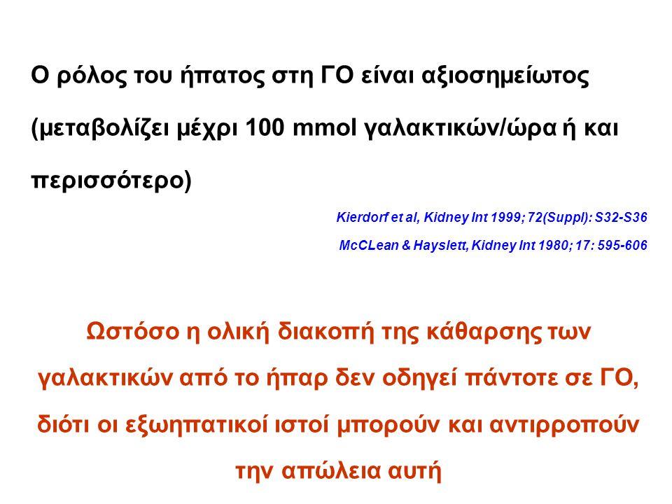 Ο ρόλος του ήπατος στη ΓΟ είναι αξιοσημείωτος (μεταβολίζει μέχρι 100 mmol γαλακτικών/ώρα ή και περισσότερο)