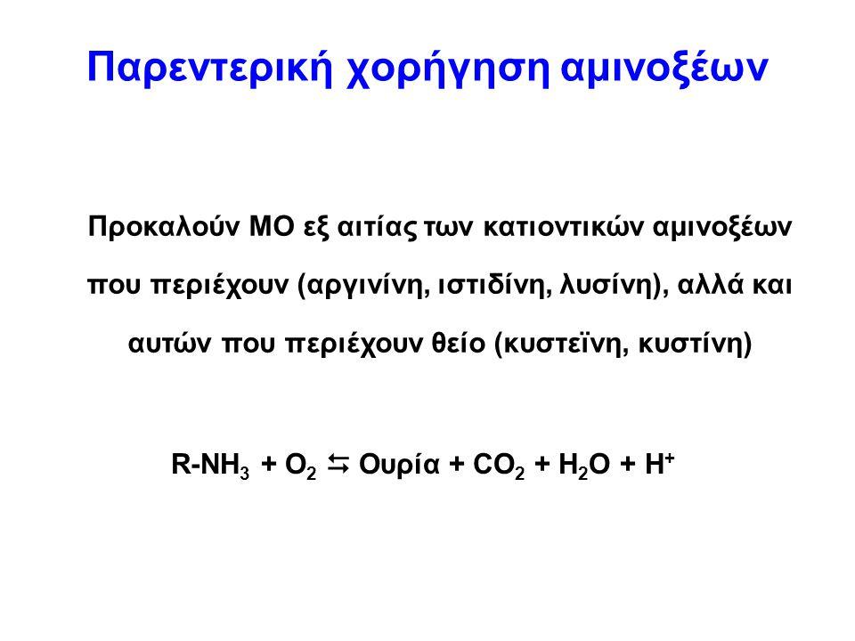 Παρεντερική χορήγηση αμινοξέων