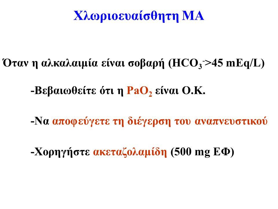 Χλωριοευαίσθητη ΜΑ Όταν η αλκαλαιμία είναι σοβαρή (HCO3->45 mEq/L)