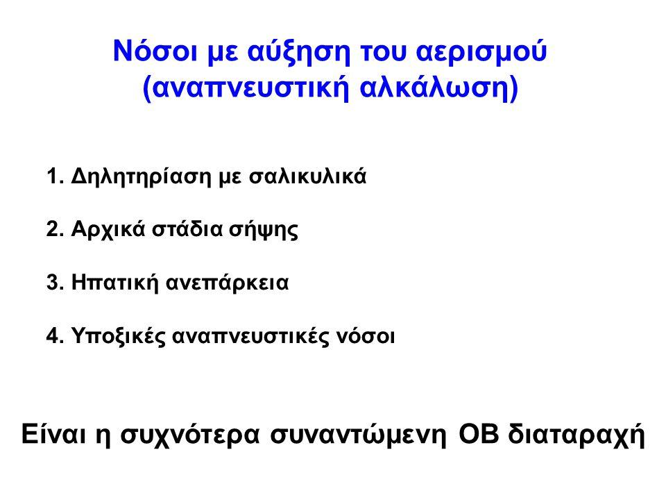 Νόσοι με αύξηση του αερισμού (αναπνευστική αλκάλωση)