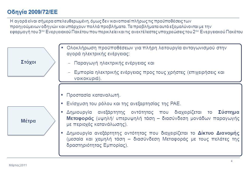Οδηγία 2009/72/ΕΕ