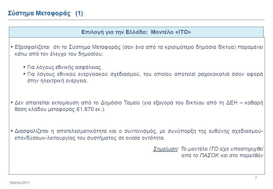 Επιλογή για την Ελλάδα: Μοντέλο «ΙΤΟ»