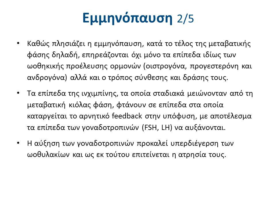 Εμμηνόπαυση 3/5
